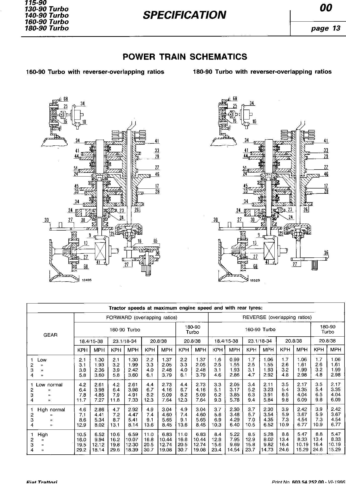 Fiat 115-90, 130-90, 140-90, 160-90, 180-90 Turbo Tractor Service Manual - 2