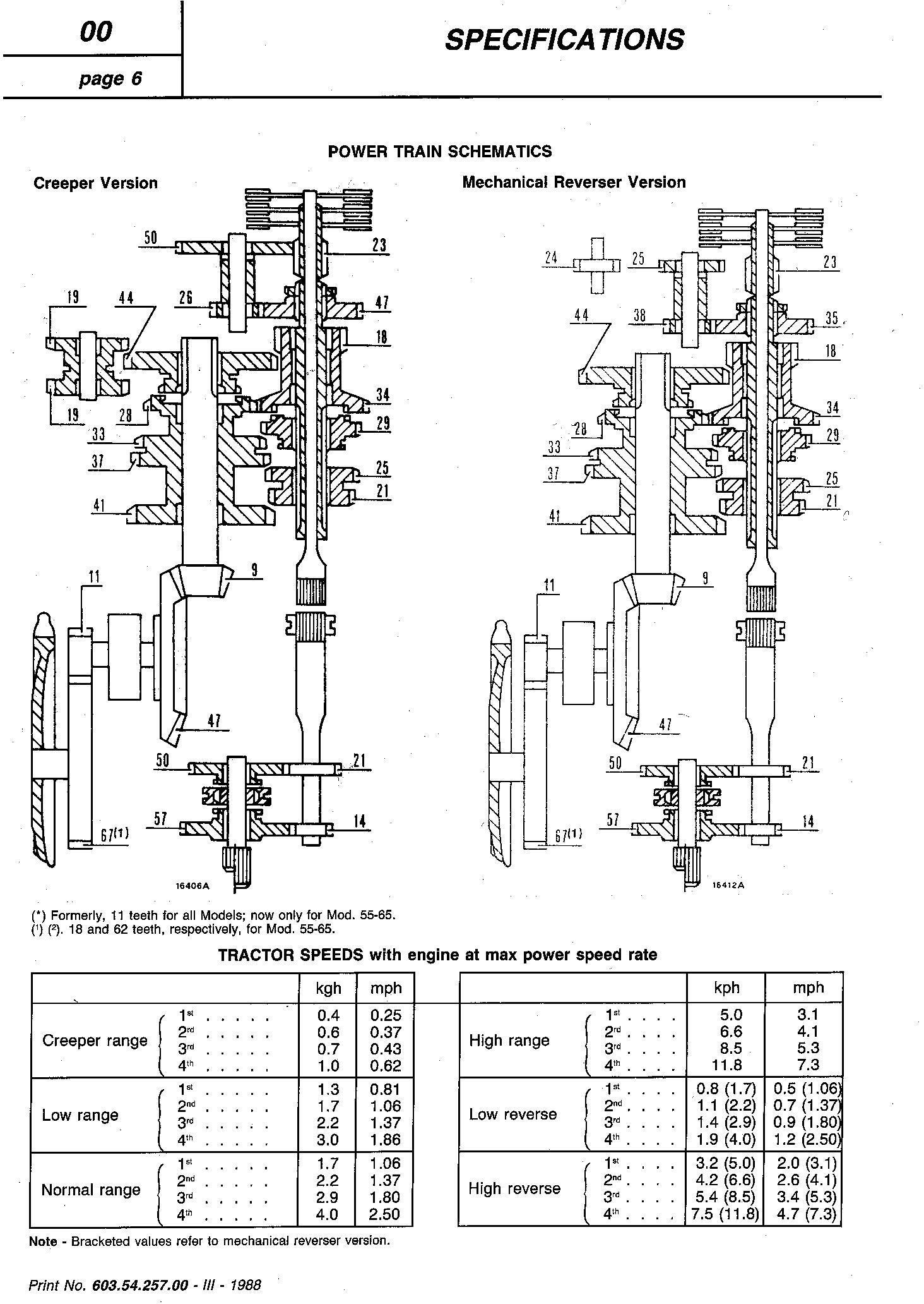 Fiat 55-65, 60-65, 70-65, 80-65, 465C, 565C, 665C, 765C Crawler Tractor Service Manual (6035425700) - 2