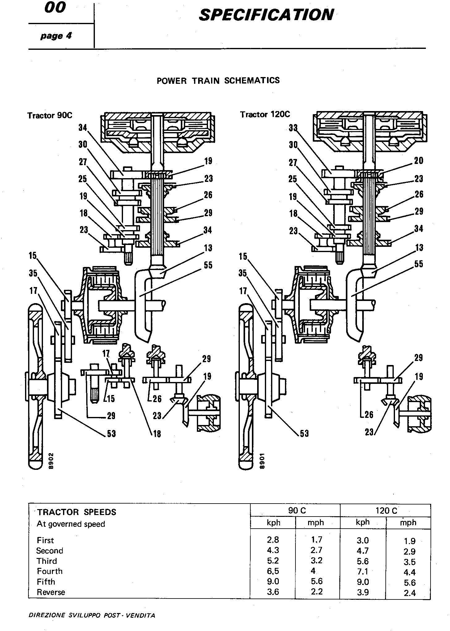 Fiat 90C, 120C Crawler Tractor Service Manual (6035418000) - 2