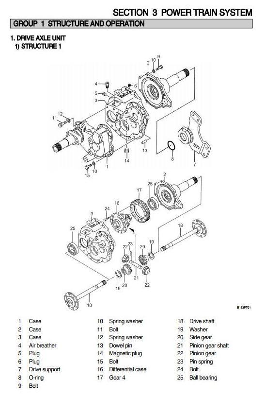 Hyundai 20BH-7, 25BH-7, 30BH-7 Electric Forklift Truck Workshop Service Manual - 1