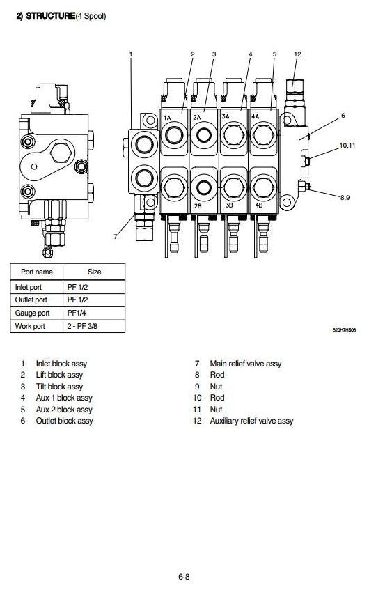Hyundai 20BH-7, 25BH-7, 30BH-7 Electric Forklift Truck Workshop Service Manual - 2