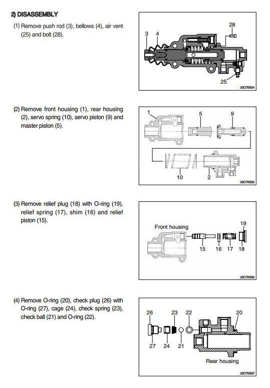 Hyundai 20D-7, 25D-7, 30D-7, 33D-7 Diesel Forklift Truck Workshop Service Manual - 3