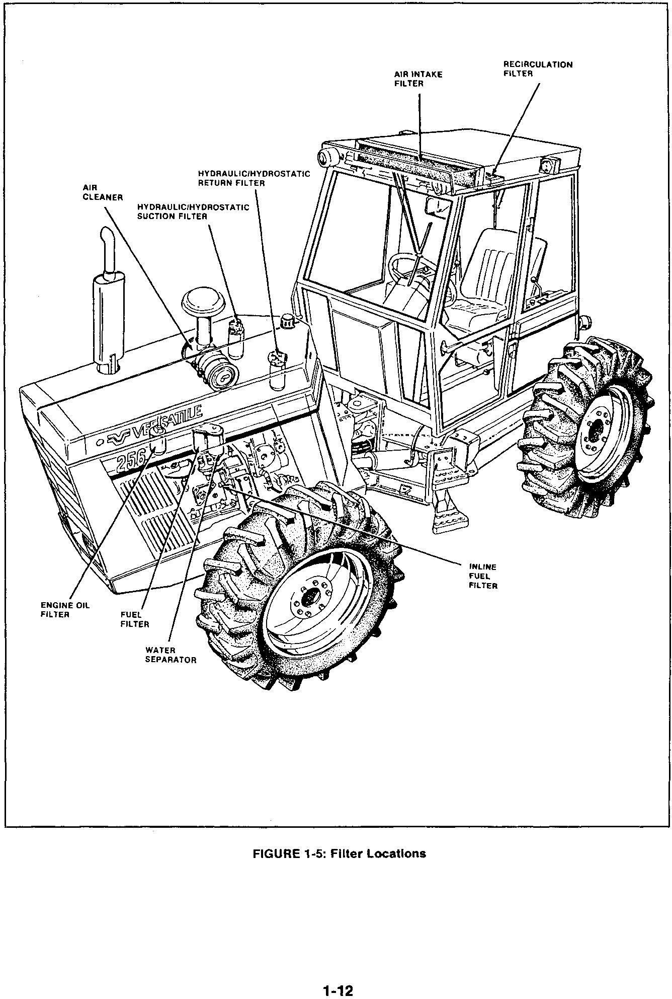 Ford 256, 276, 276 II Bi-directional Versatile Tractor Service Manual - 1