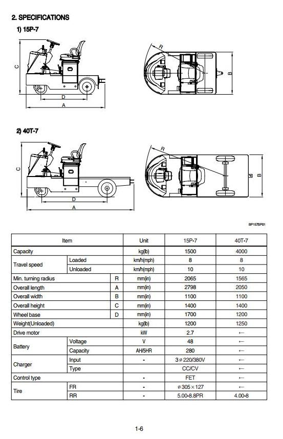 Hyundai 15PA-7, 40TA-7, 60TA-7 Electric towing Tractor Workshop Service Manual - 3
