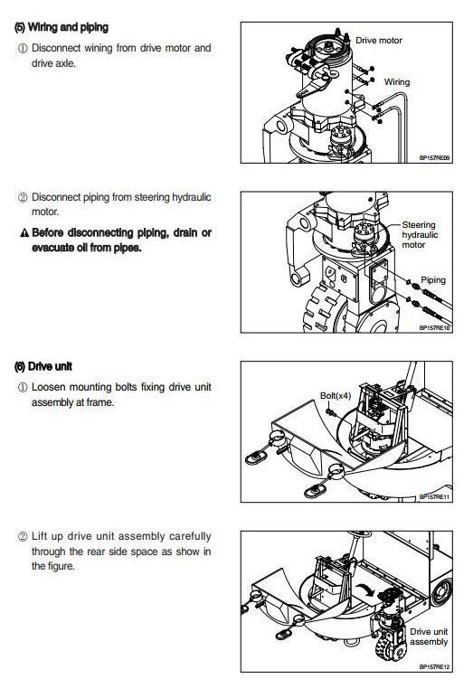 Hyundai 15PA-7, 40TA-7, 60TA-7 Electric towing Tractor Workshop Service Manual - 1