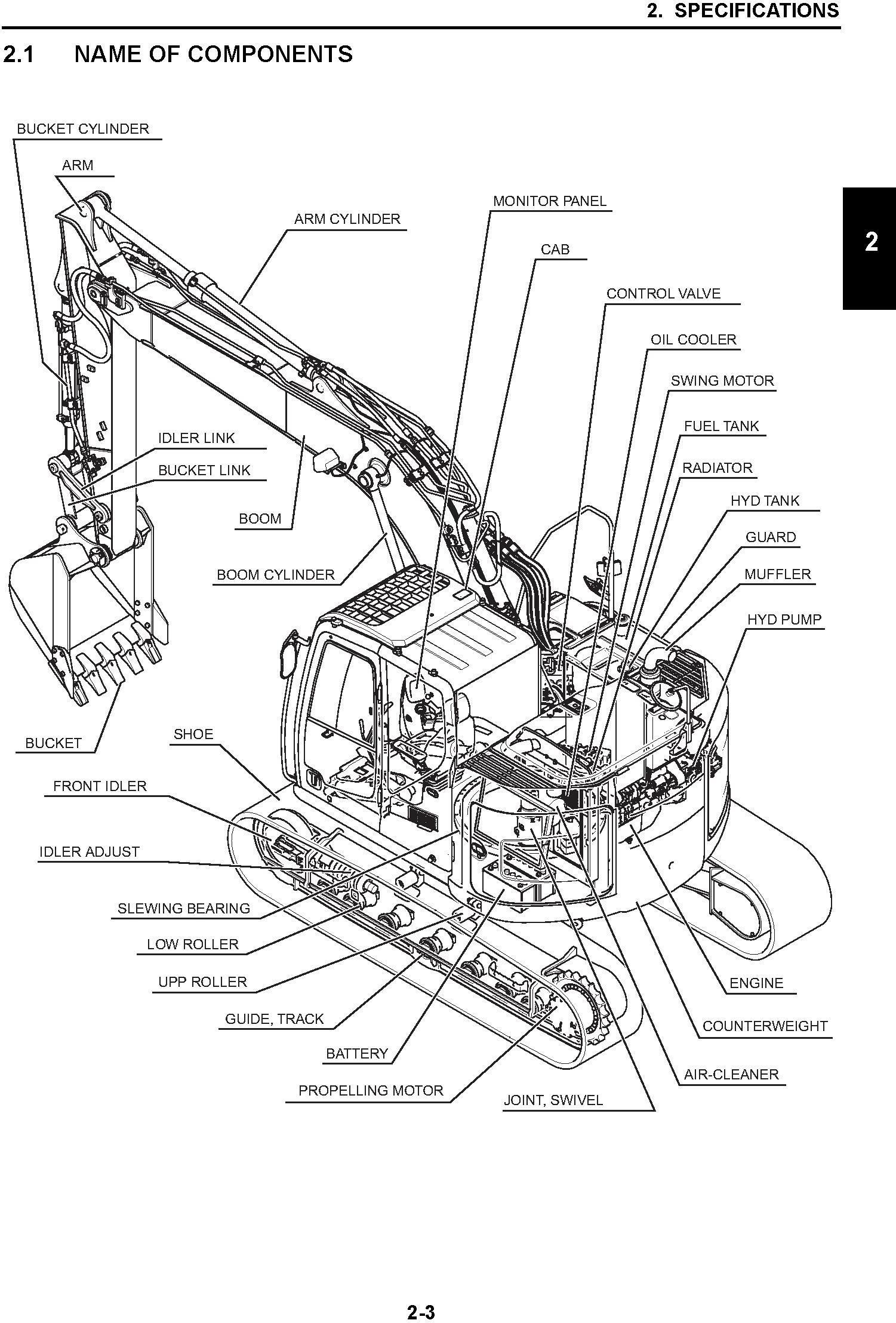 New Holland E135BSR Tier 3 Crawler Excavators Service Manual - 1