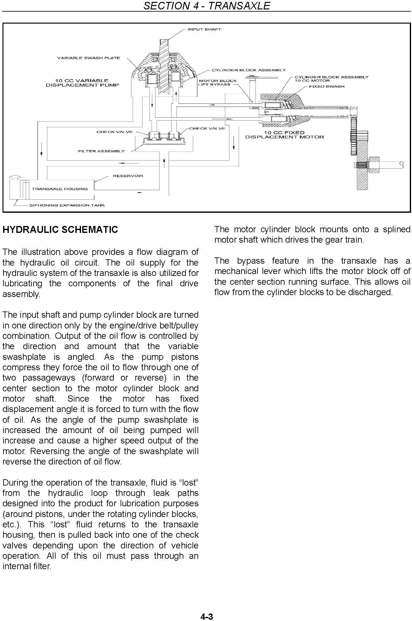 New Holland MZ14H MZ16H MZ18H Zero Turn Radius Mower Service Manual - 2