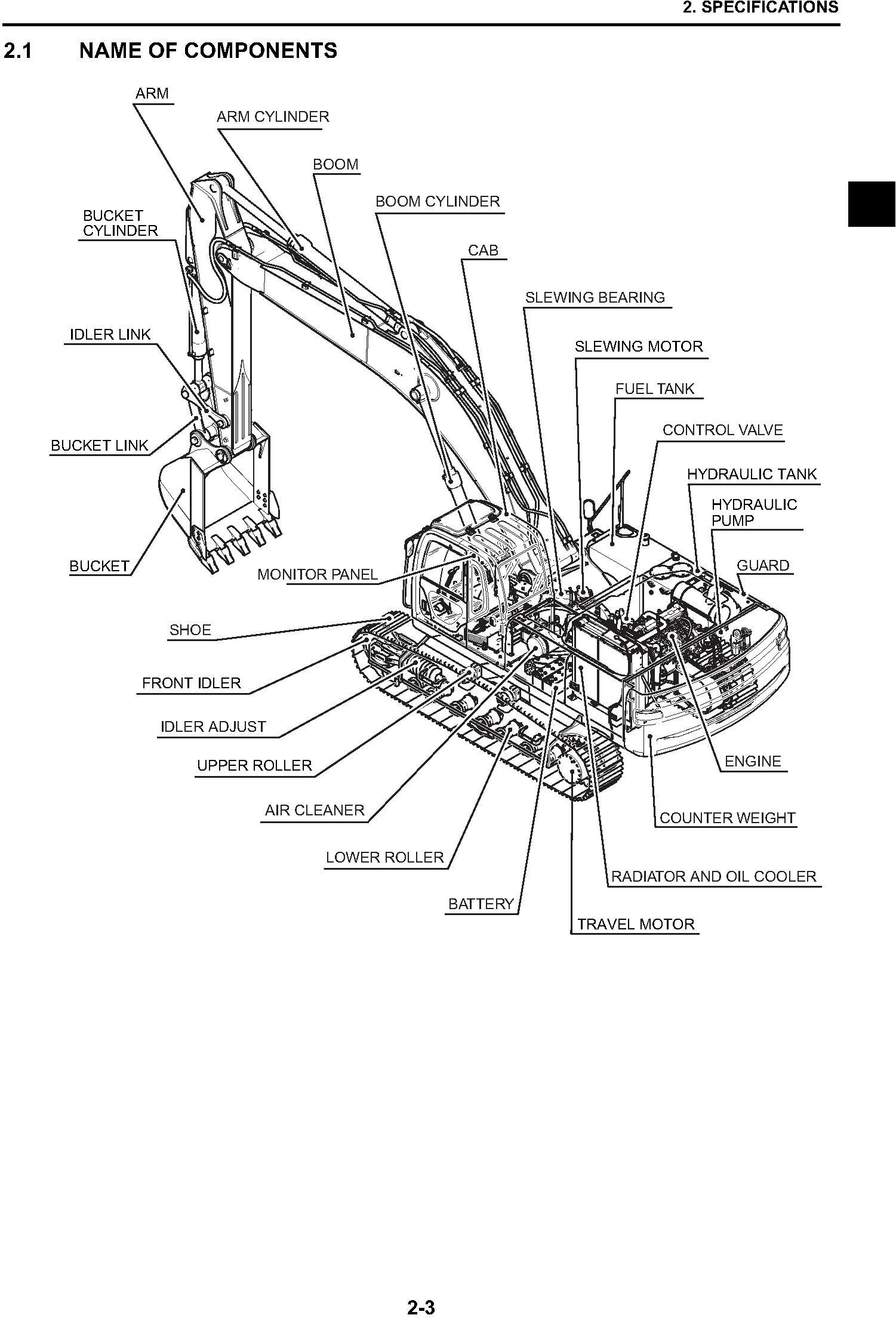 New Holland E385B J, E385B LC J Excavator Service Manual - 3