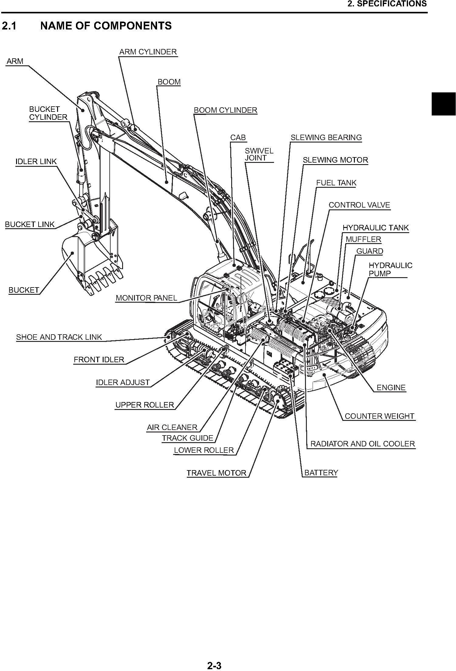 New Holland E265B, E265B LC Crawler Excavator Service Manual (2007.7) - 1