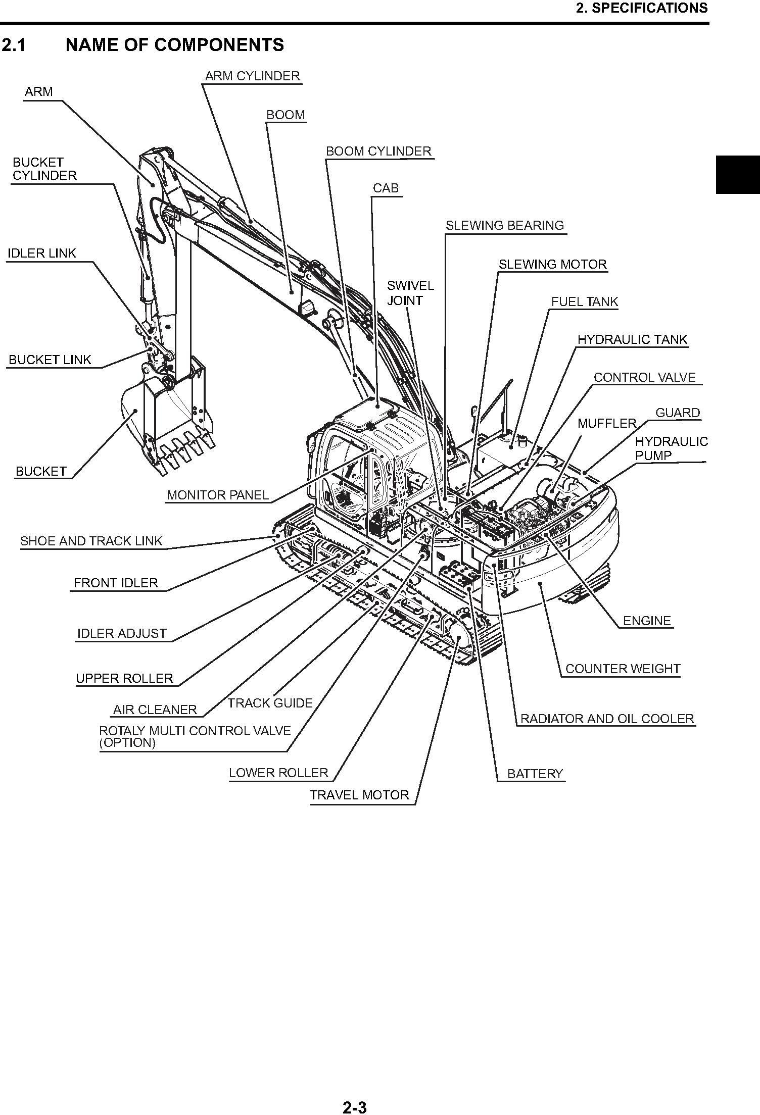 New Holland E215B, E215B LC Excavator Service Manual - 1