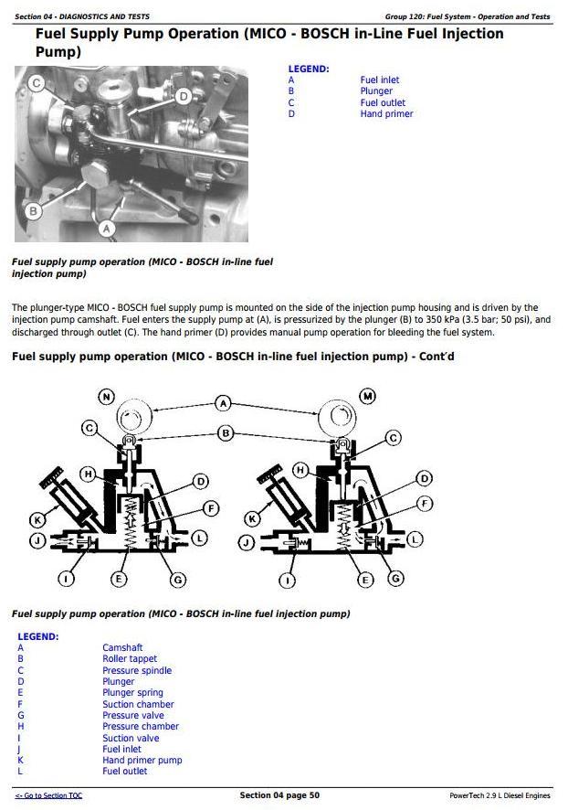 PowerTech 3029 2 9L Diesel Engines Diagnostic and Repair Technical