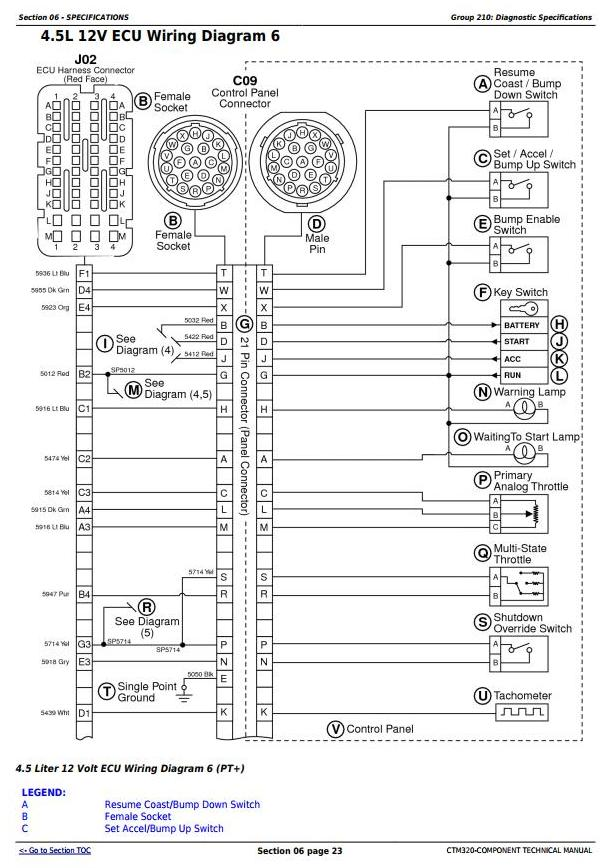 Diagram In Pictures Database John Deere 510c Alternator Wiring Diagram Just Download Or Read Wiring Diagram Online Casalamm Edu Mx