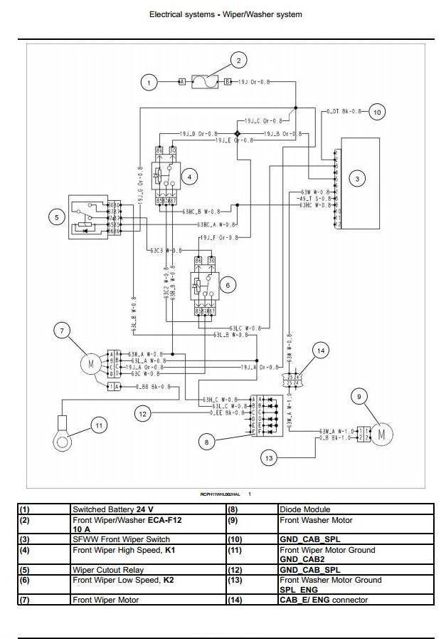 Case 621F, 721F Tier 4 Front Loader Workshop Service Manual - 2