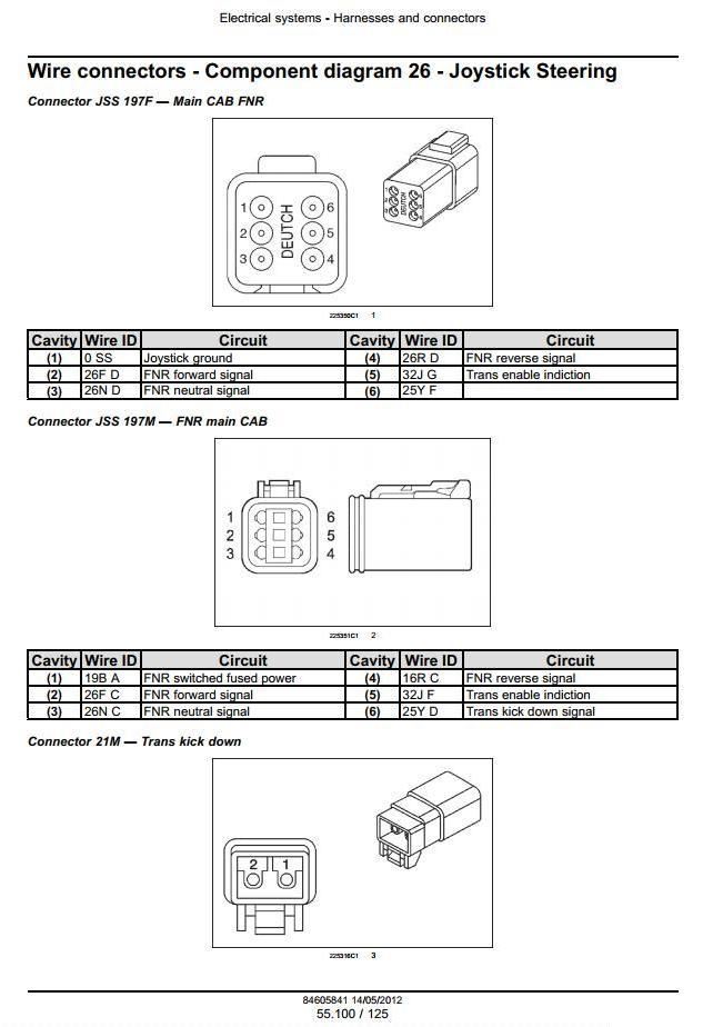 Case 621F, 721F Tier 4 Front Loader Workshop Service Manual - 3