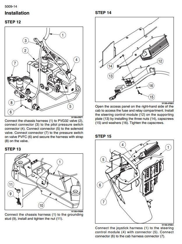 Case 821F, 921F Tier 4 Wheeled Front Loader Workshop Service Manual - 2