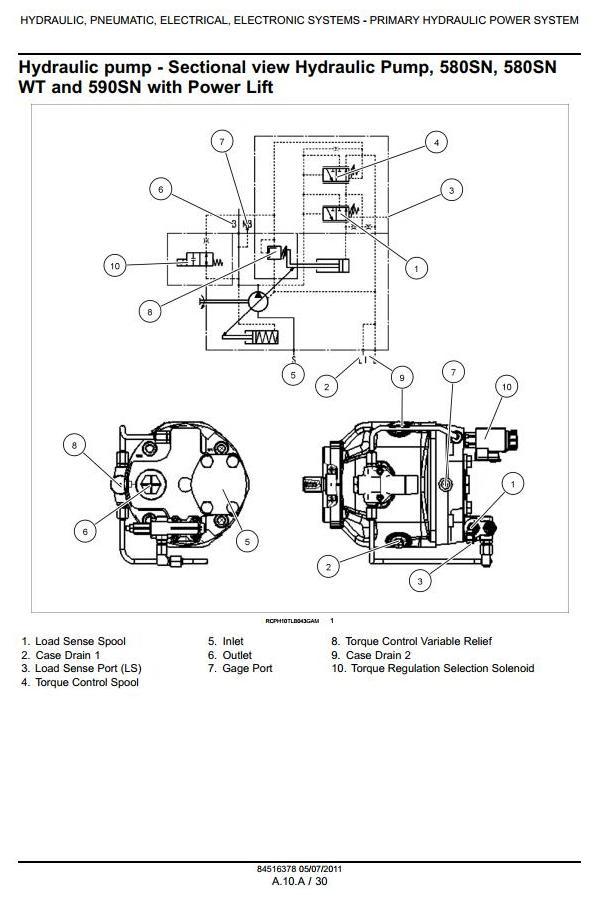 Case 580N, 580SN, 580SN-WT, 590SN Backhoe Loader Workshop Service Manual - 1