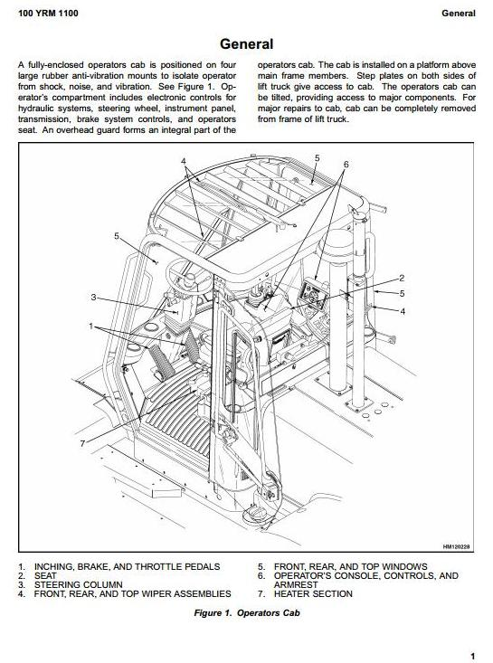 Yale GDP130EB, GDP140EB, GDP160EB Diesel ForkLift Truck C877 Series Workshop Service Manual (Europe) - 3