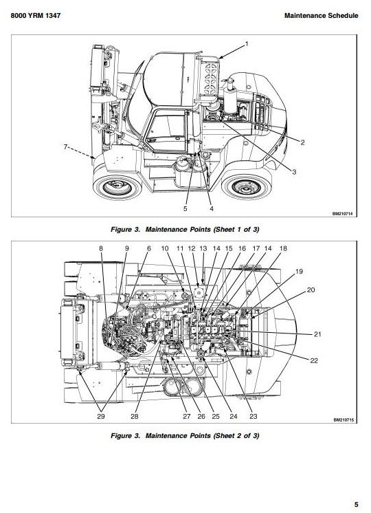 Yale GDP130EB, GDP140EB, GDP160EB Diesel ForkLift Truck C877 Series Workshop Service Manual (Europe) - 1