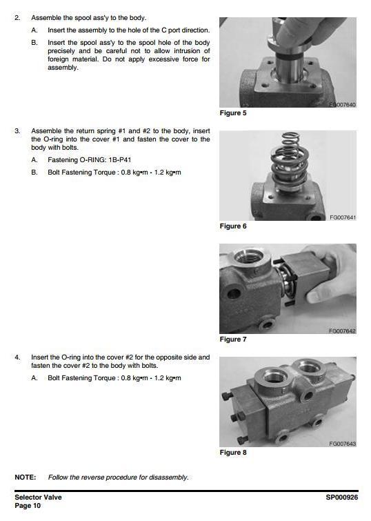 Doosan DX170W (SN. from 5001) Wheeled Excavator Workshop Service Manual - 2