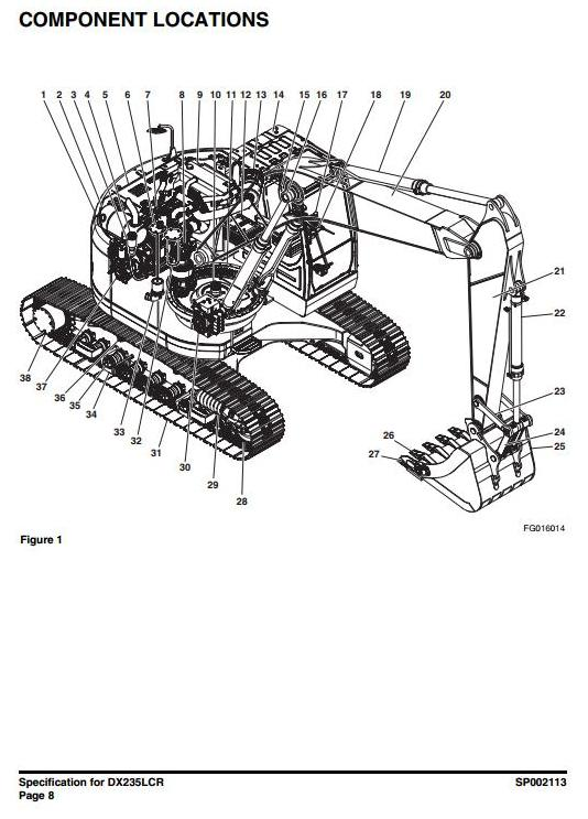 Doosan DX235LCR (SN. from 5001) Crawler Excavator Workshop Service Manual - 1