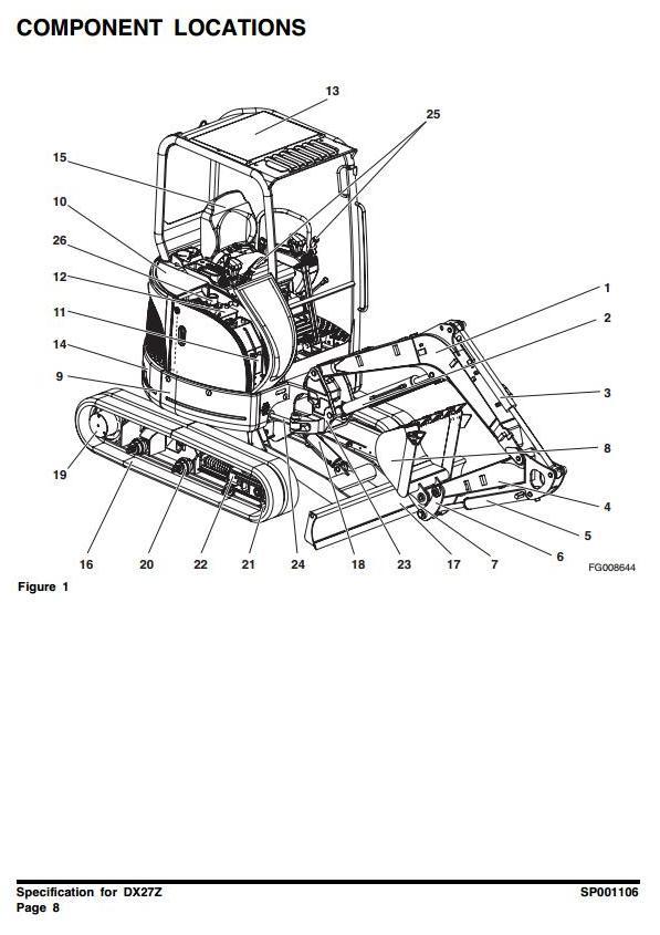 Doosan DX27Z (SN. from 5001) Excavator Workshop Service Manual - 3