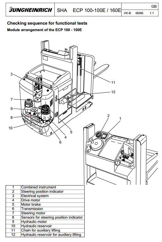 Jungheinrich Pedestrian Order Picker Type ECP 100 , ECP 100E, ECP 160E Workshop Service Manual - 3
