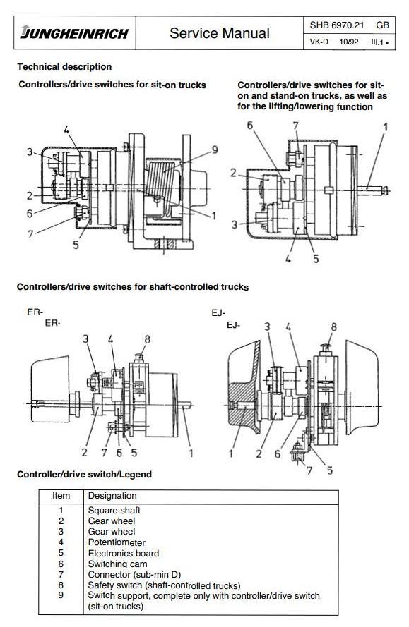Jungheinrich Pedestrian Order Picker Type ECP 100 , ECP 100E, ECP 160E Workshop Service Manual - 2
