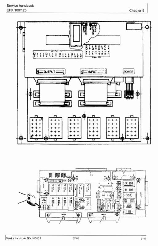 Jungheinrich EFX 100, EFX 125 (06.97-12.2001) Electrical Three-sided Forklift Truck Workshop Manual - 2