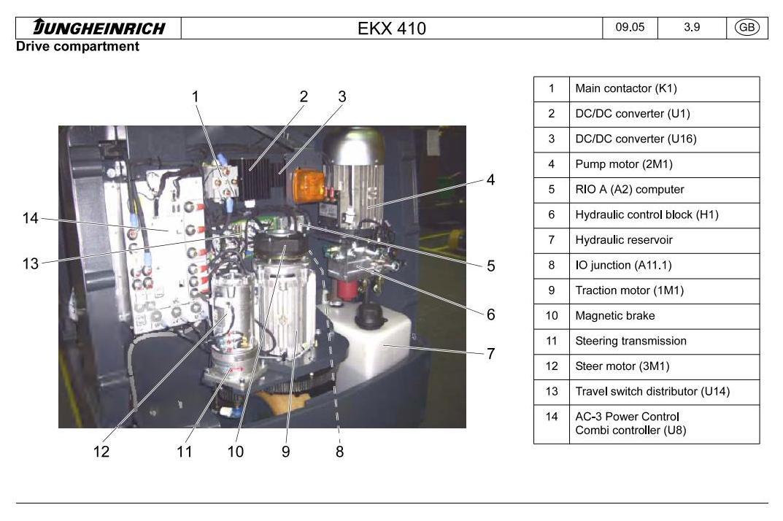 Jungheinrich EKS 410 (from 12.2003) Electric Order Picker Workshop Service Manual - 2