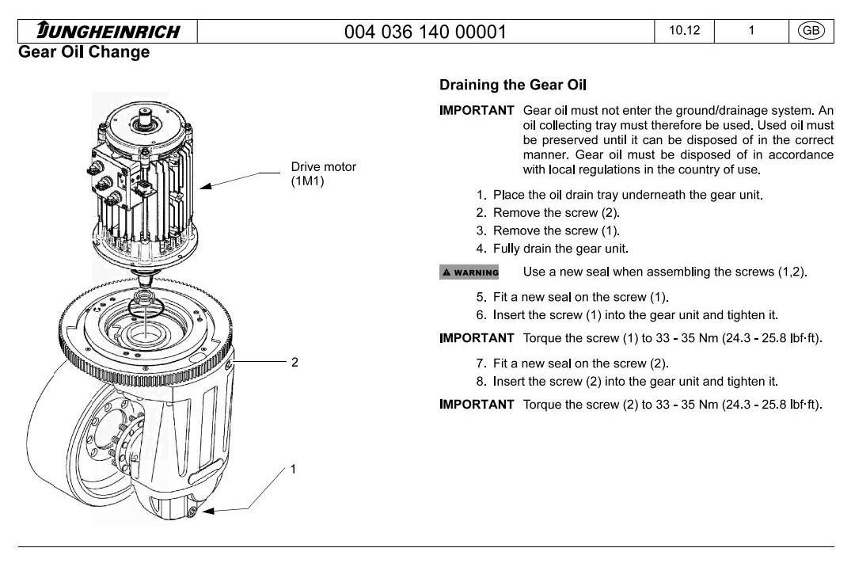 Jungheinrich EKS 410 (from 12.2003) Electric Order Picker Workshop Service Manual - 3