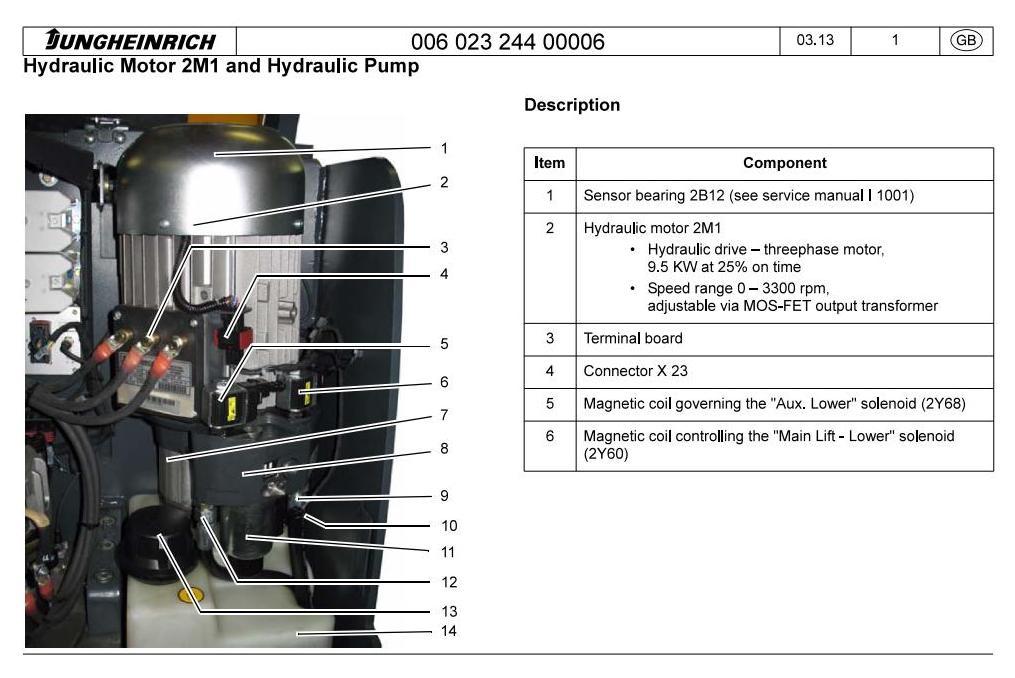 Jungheinrich EKX-410 (05.2012-06.2017) Electric Three-way StockPicker Workshop Service Manual - 1