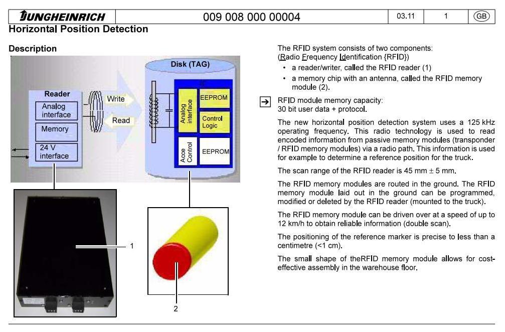 Jungheinrich EKX-410 (05.2012-06.2017) Electric Three-way StockPicker Workshop Service Manual - 2