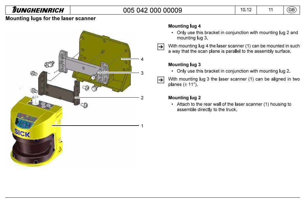 Jungheinrich EKX-410 (05.2012-06.2017) Electric Three-way StockPicker Workshop Service Manual - 3