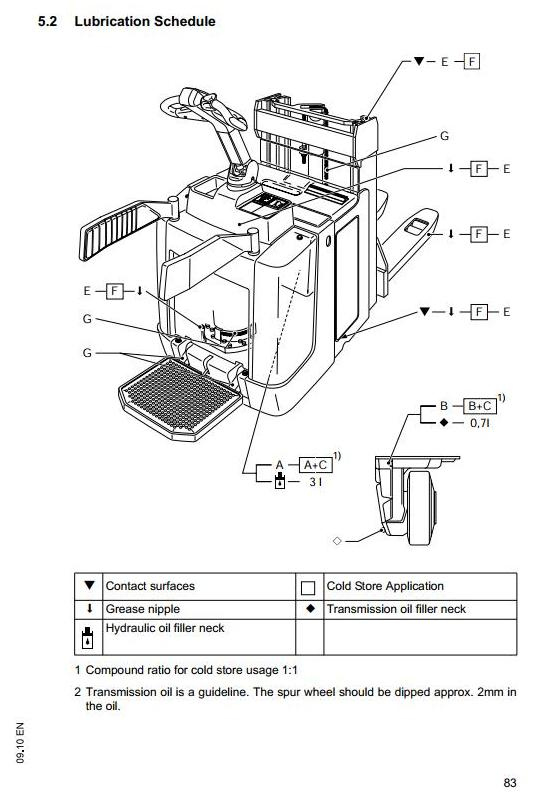 Jungheinrich ERD 20 TC (before 10.03), ERD220 (10.03-06.10) Electric stacker Workshop Service Manual - 3