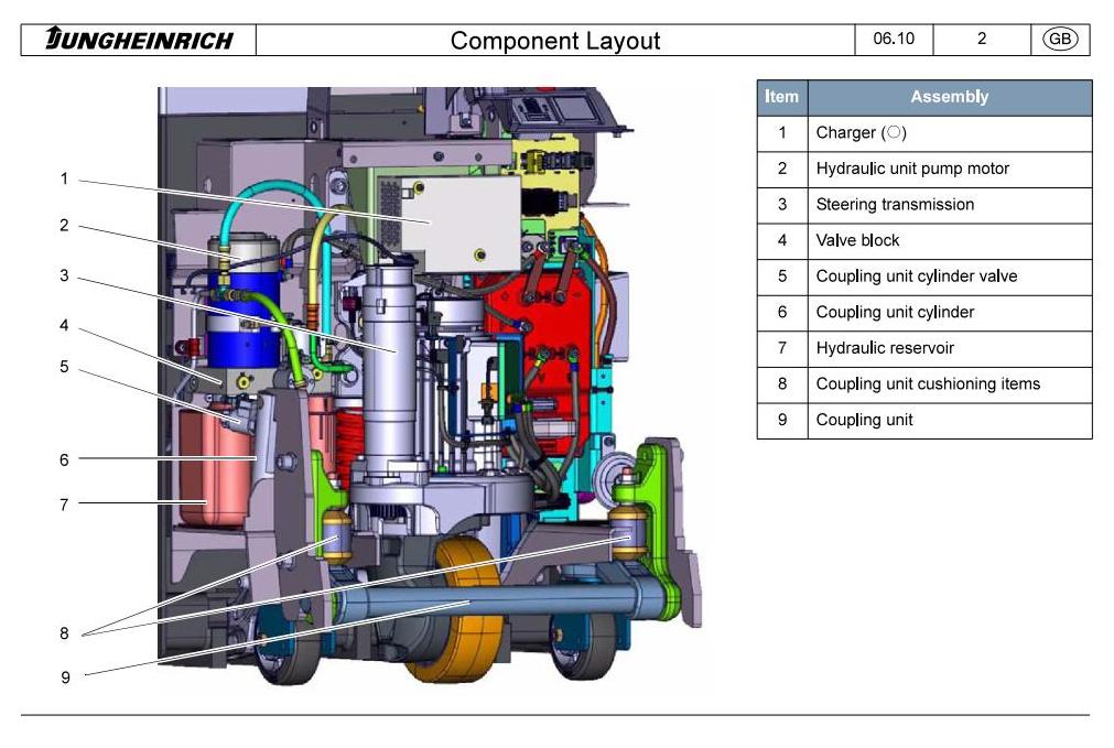 Jungheinrich ERD 220 Co (from 07.2010) Electric stacker Workshop Service Manual - 1