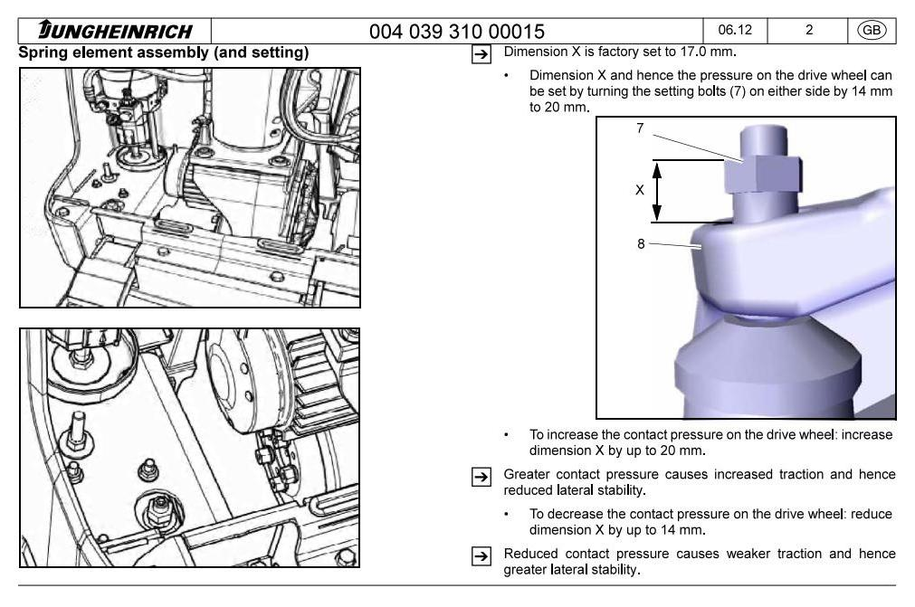 Jungheinrich ERE 120 (from 08.2012), ERE C20 (from 02.2015) Electric stacker Workshop Service Manual - 2