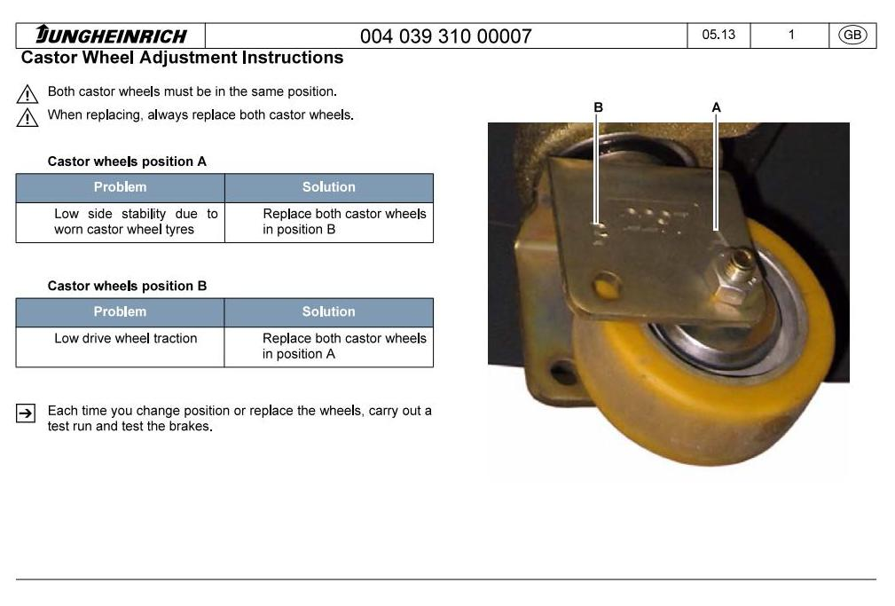 Jungheinrich ERE 120 (from 08.2012), ERE C20 (from 02.2015) Electric stacker Workshop Service Manual - 3
