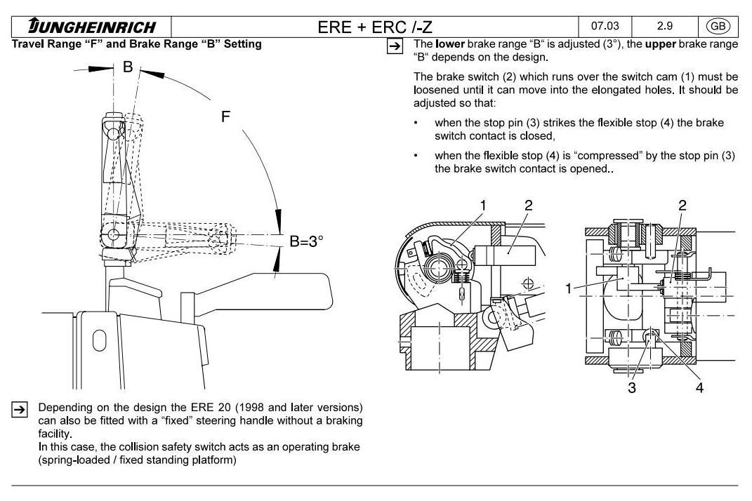 Jungheinrich ERE K20 (03.2005-10.2012) Electric stacker Workshop Service Manual - 3
