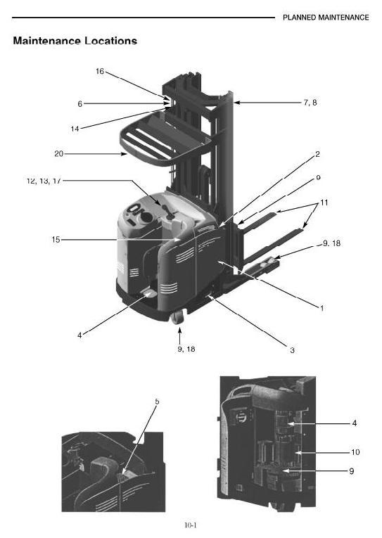 Jungheinrich ETB230, ETB340, ETR225/230(D,DP)/235/340(P)/345(P) Electric Reach Truck Service Manual - 2