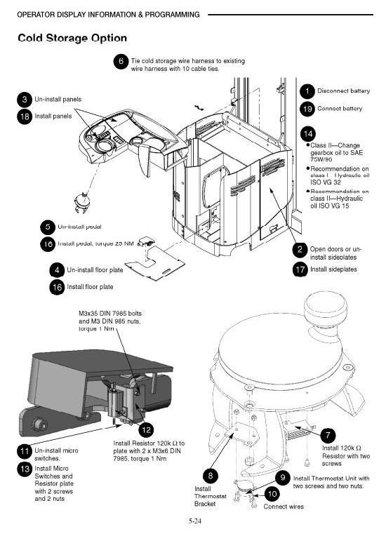 Jungheinrich ETB230, ETB340, ETR225/230(D,DP)/235/340(P)/345(P) Electric Reach Truck Service Manual - 1