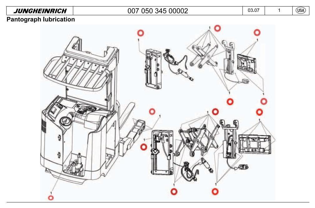 Jungheinrich ETR230, ETR235, ETR335D, ETR340, ETR345 Electric Reach Truck Workshop Service Manual - 1