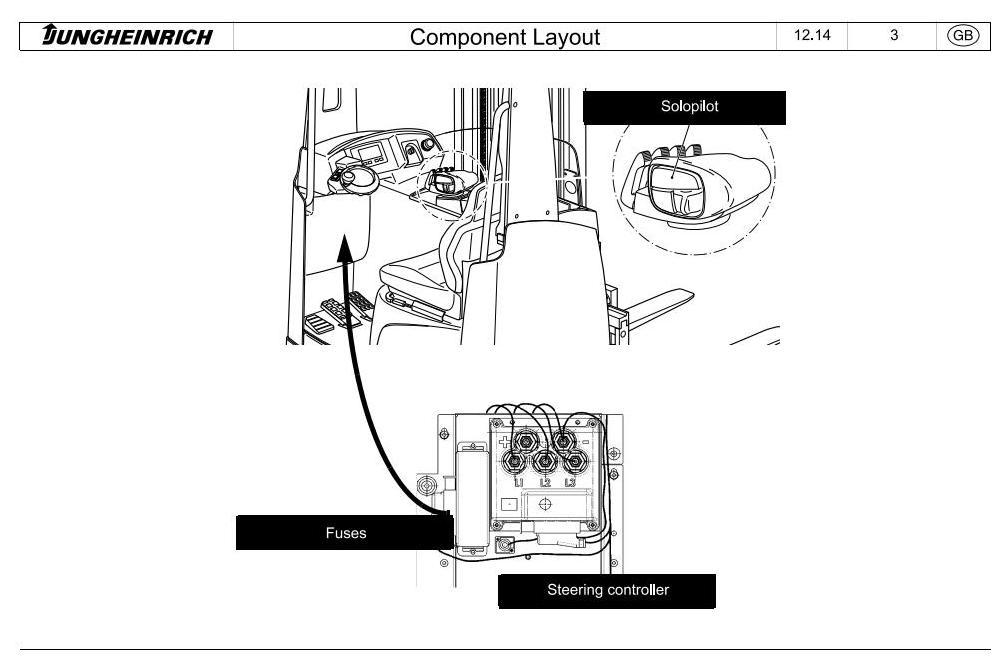 Jungheinrich ETV114N, ETV116N, ETV118N, ETV120N (from 05.2012) Electric Reach Truck Service Manual - 3