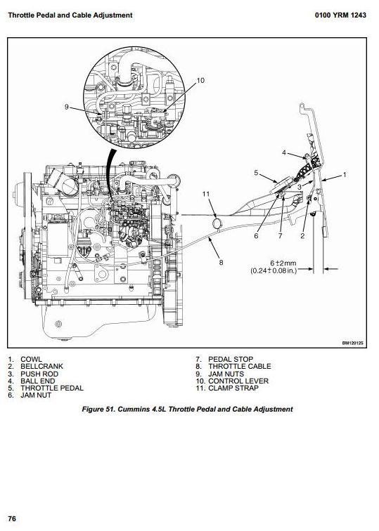 Yale GP/GLP/GDP-080VX/090VX/100VX/110VX/120VX Diesel/LPG Forklift Truck G813 Series Service Manual - 2
