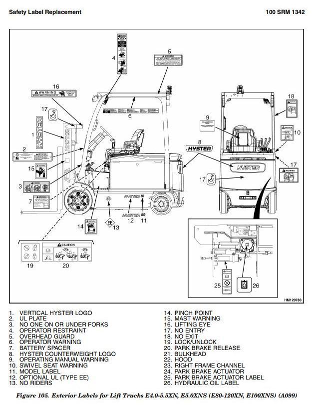 Hyster J2.2XN, J2.5XN, J3.0XN, J3.5XN Electric Forklift Truck A276 Series Service Manual (Europe) - 2