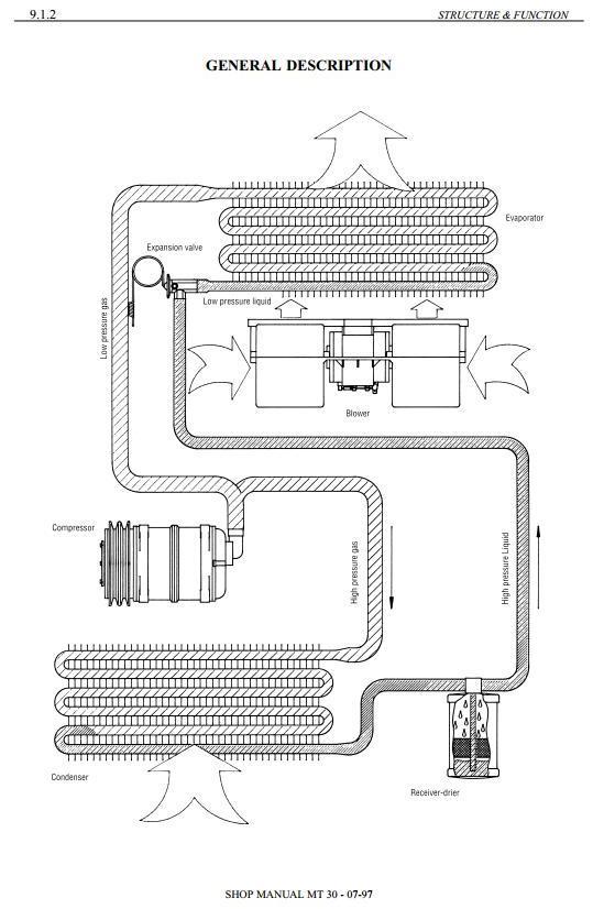 Doosan / Moxy MT27, MT30, MT30R, MT30S Articulated Dump Truck Workshop Service Manual - 3