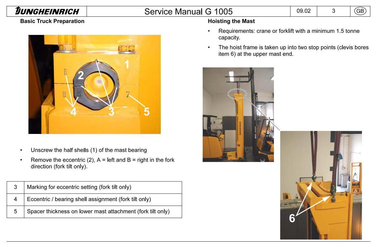 Jungheinrich ETV-Q20, ETV-Q25 (04.2002-09.2010) Electric Reach Truck Workshop Service Manual - 1