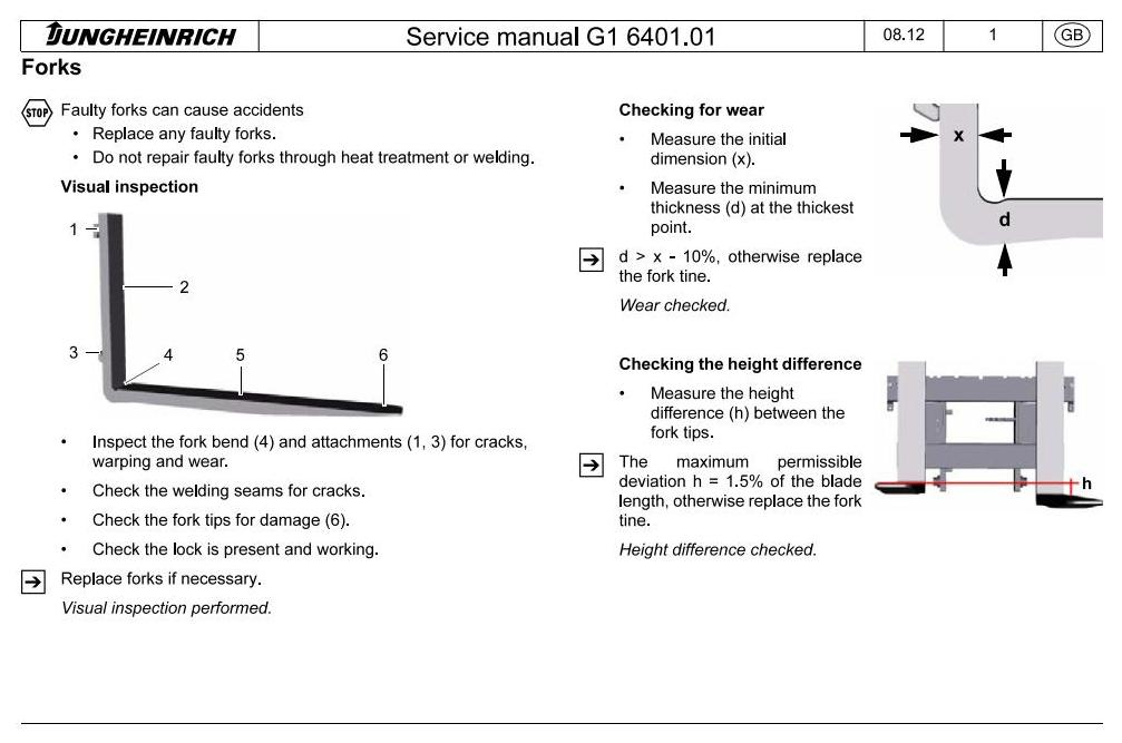 Jungheinrich ETV-Q20, ETV-Q25 (04.2002-09.2010) Electric Reach Truck Workshop Service Manual - 3