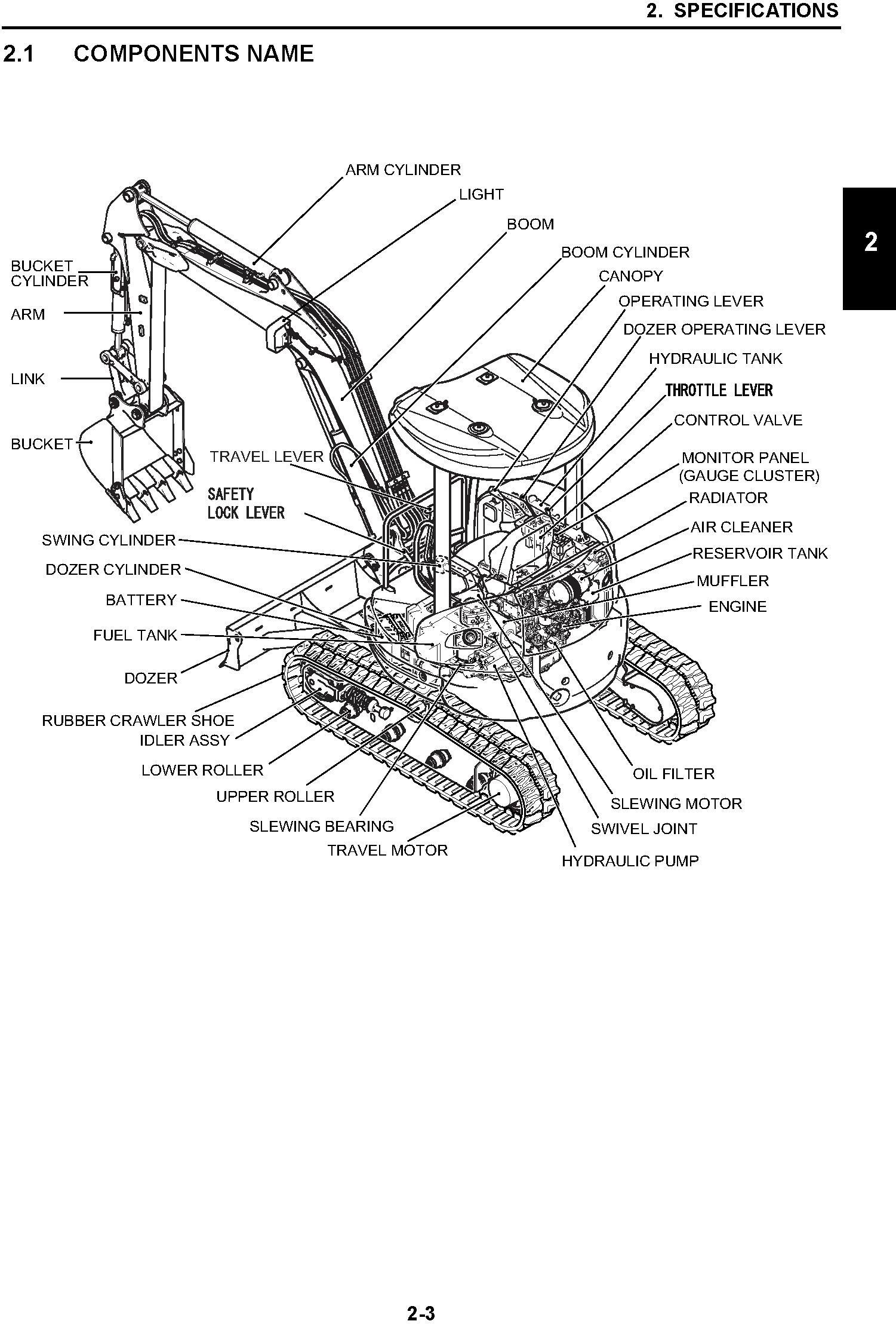 New Holland E30B, E35B Compact Hydraulic Excavator Service Manual - 1