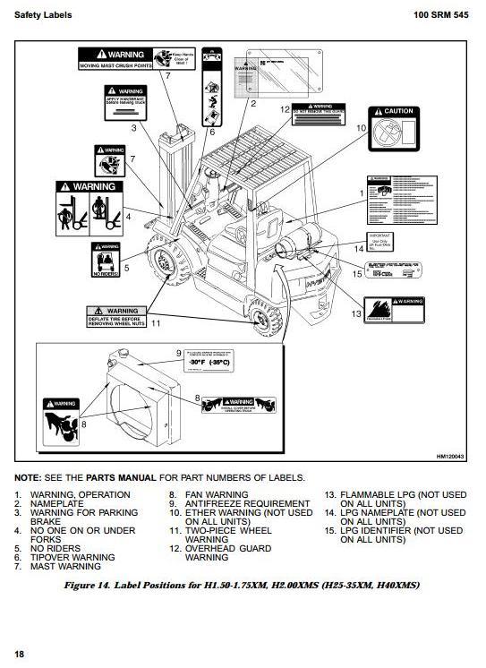 Hyster H25XM, H30XM, H35XM, H40XMS Forklift Truck E001 Series Workshop Service Manual (USA) - 1
