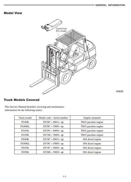 Mitsubishi FG40K, FG40KL, FG45K, FG50K Gasoline/LPG Forklift Truck Workshop Service Manual - 1